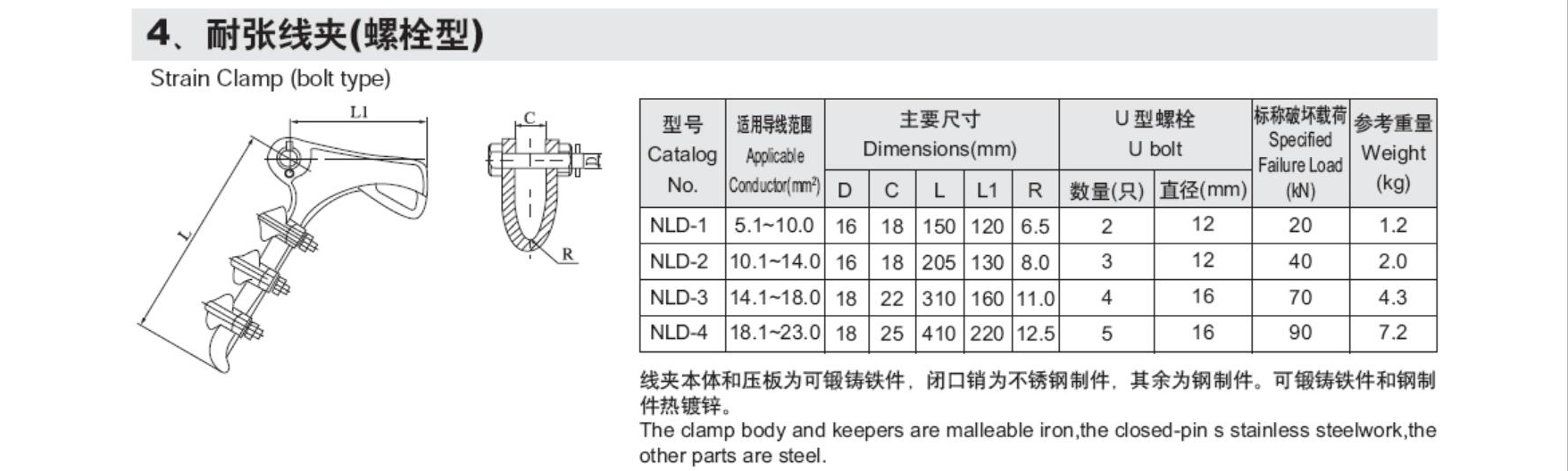 Bold Type Strain Clamp - NLD